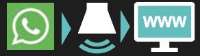 sistema-icloud-notifica